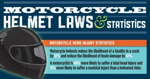 motorcycle-helmet-laws-infographic-1
